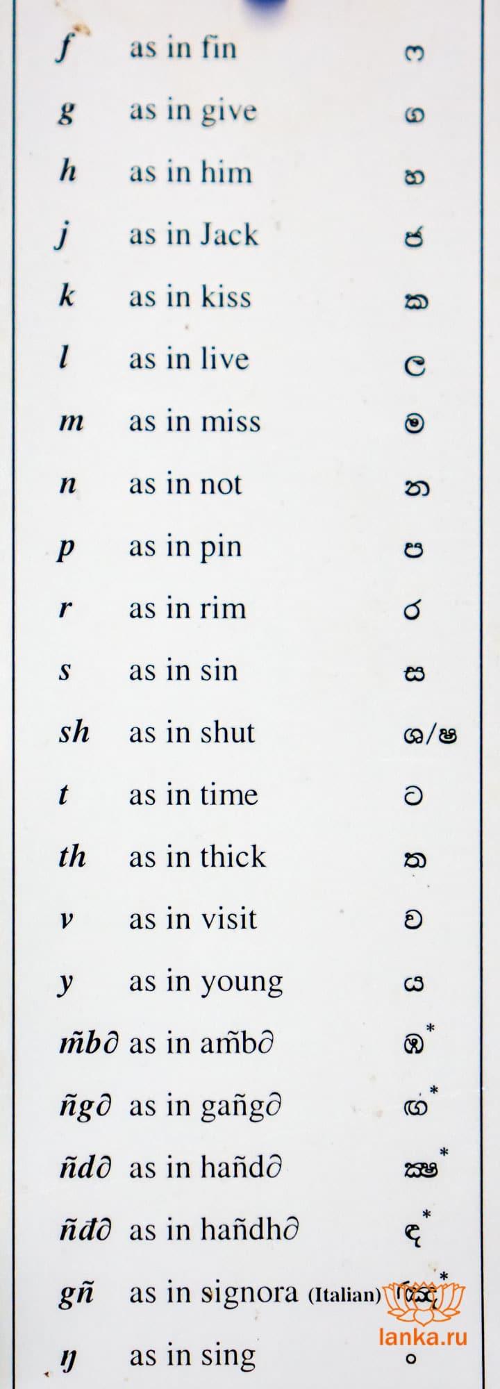 Сингальский алфавит